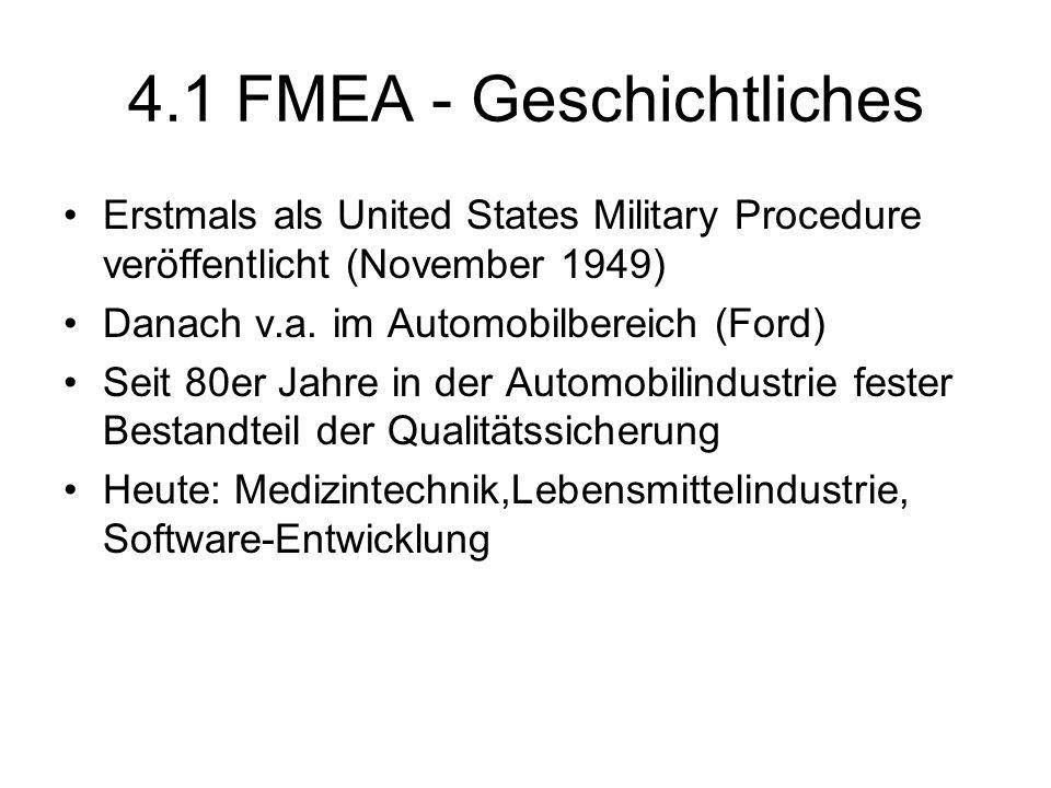 4.1 FMEA - Geschichtliches