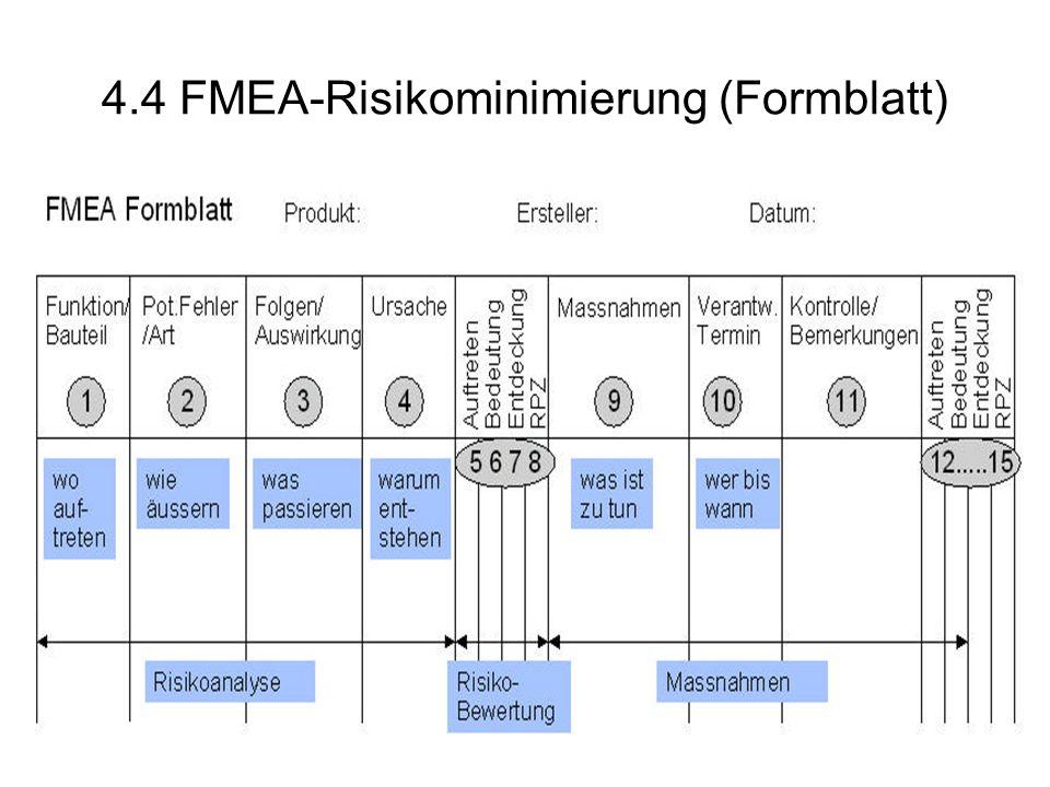 4.4 FMEA-Risikominimierung (Formblatt)
