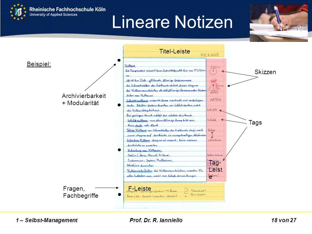 Lineare Notizen Titel-Leiste Beispiel: Skizzen Archivierbarkeit