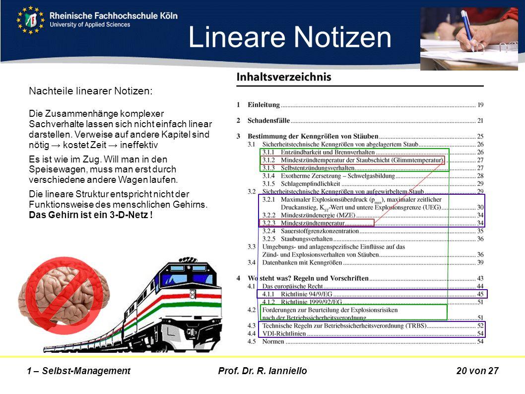 Lineare Notizen Nachteile linearer Notizen: