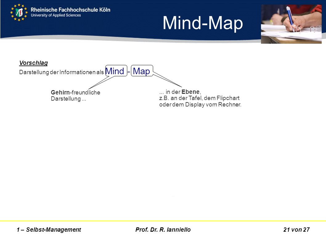 Mind-Map Eine Mind-Map ist ...