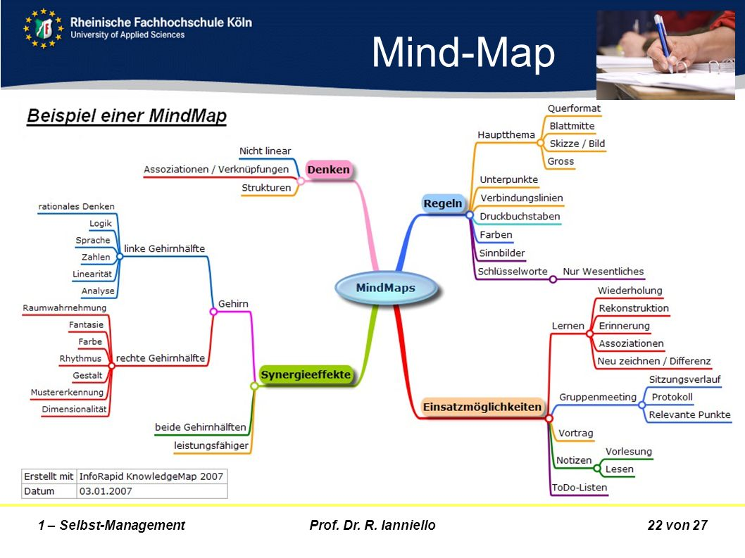 Mind-Map 1 – Selbst-Management Prof. Dr. R. Ianniello