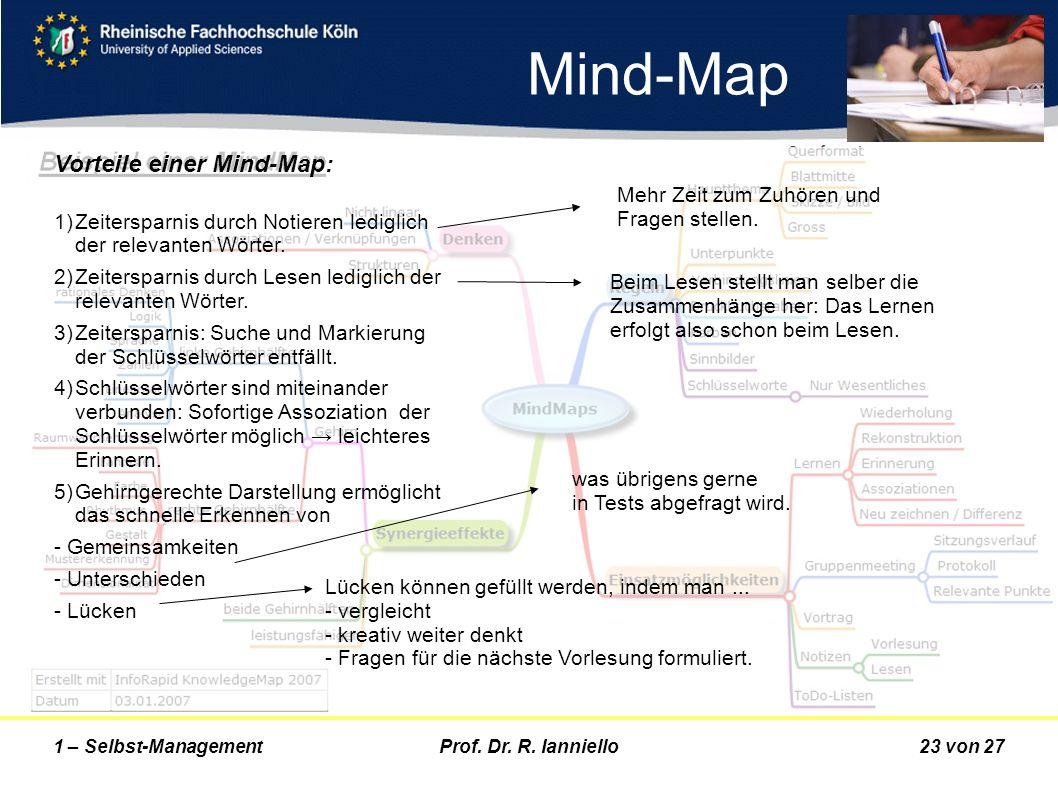 Mind-Map Vorteile einer Mind-Map: