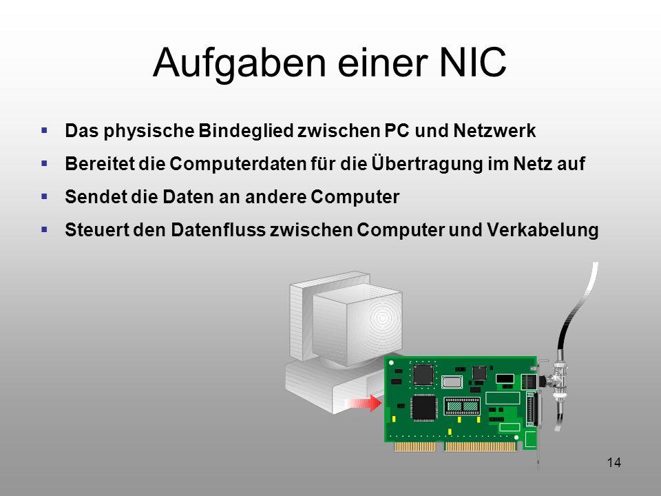 Aufgaben einer NIC Das physische Bindeglied zwischen PC und Netzwerk