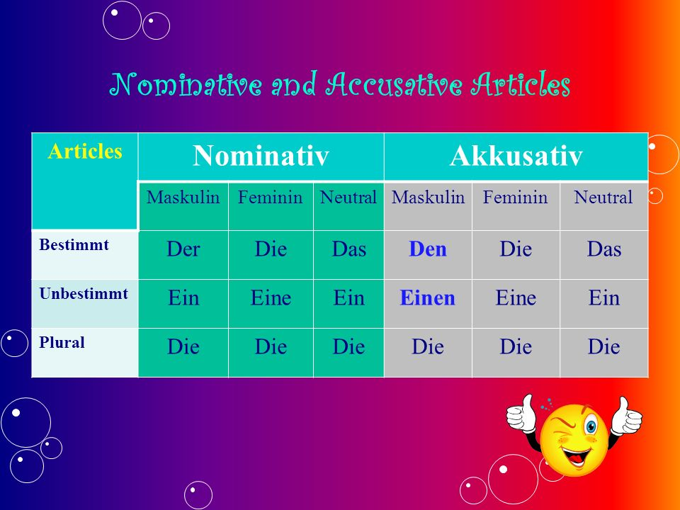 Nominative and Accusative Articles