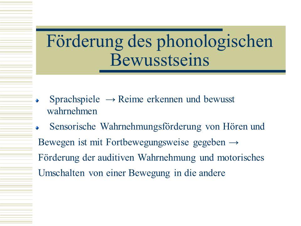 Förderung des phonologischen Bewusstseins