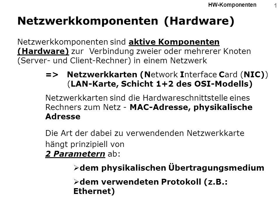 Netzwerkkomponenten (Hardware)