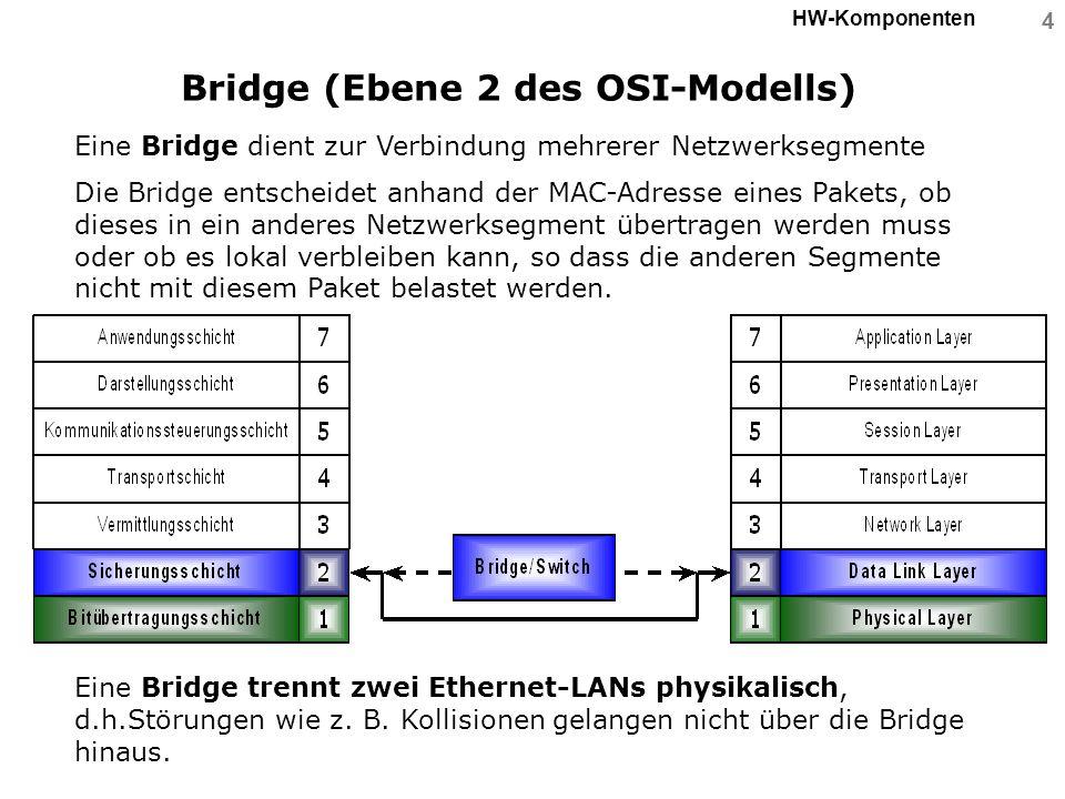 Eine Bridge dient zur Verbindung mehrerer Netzwerksegmente