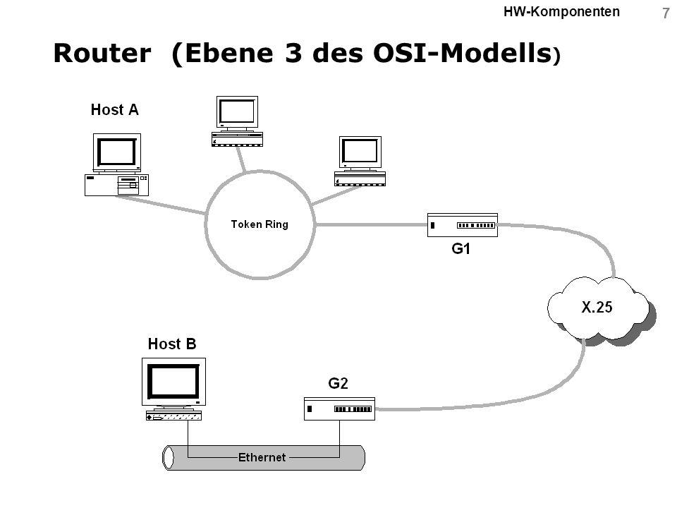 Router (Ebene 3 des OSI-Modells)