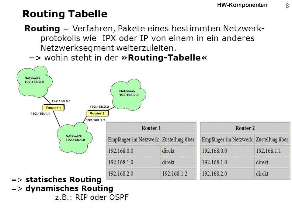Routing Tabelle => statisches Routing