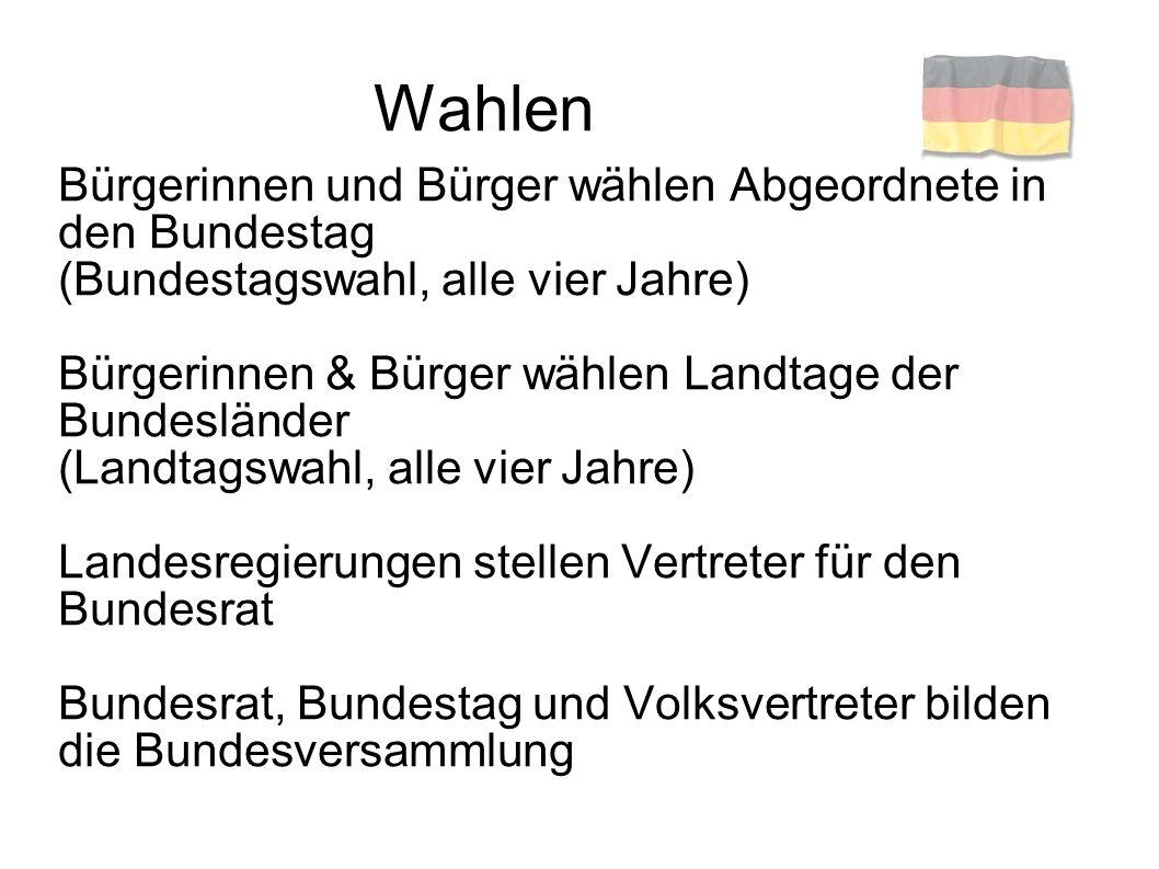 Wahlen Bürgerinnen und Bürger wählen Abgeordnete in den Bundestag