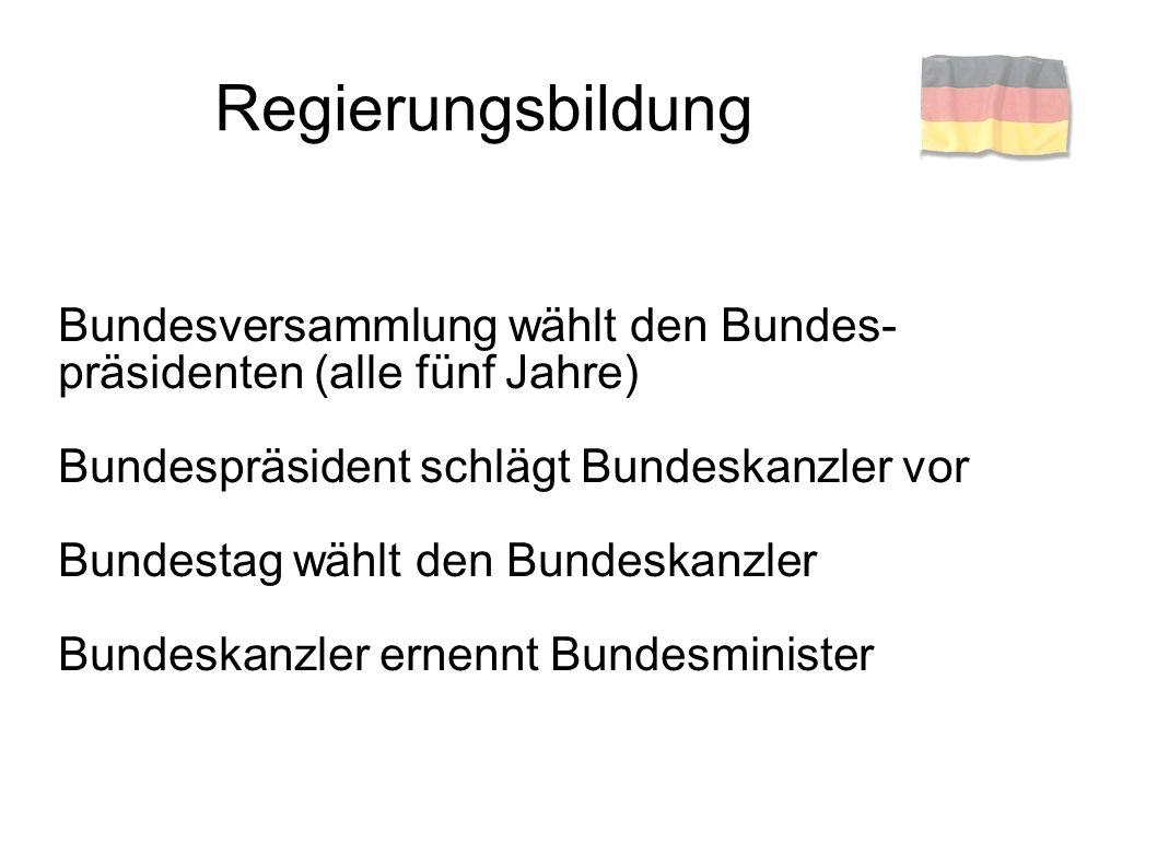 Regierungsbildung Bundesversammlung wählt den Bundes-präsidenten (alle fünf Jahre) Bundespräsident schlägt Bundeskanzler vor.