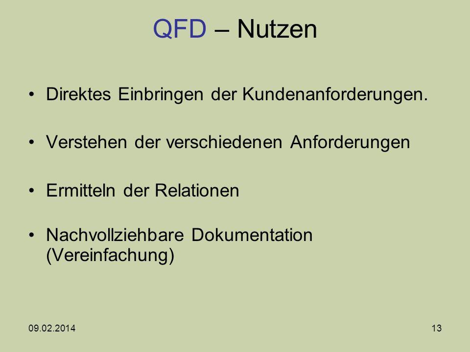 QFD – Nutzen Direktes Einbringen der Kundenanforderungen.