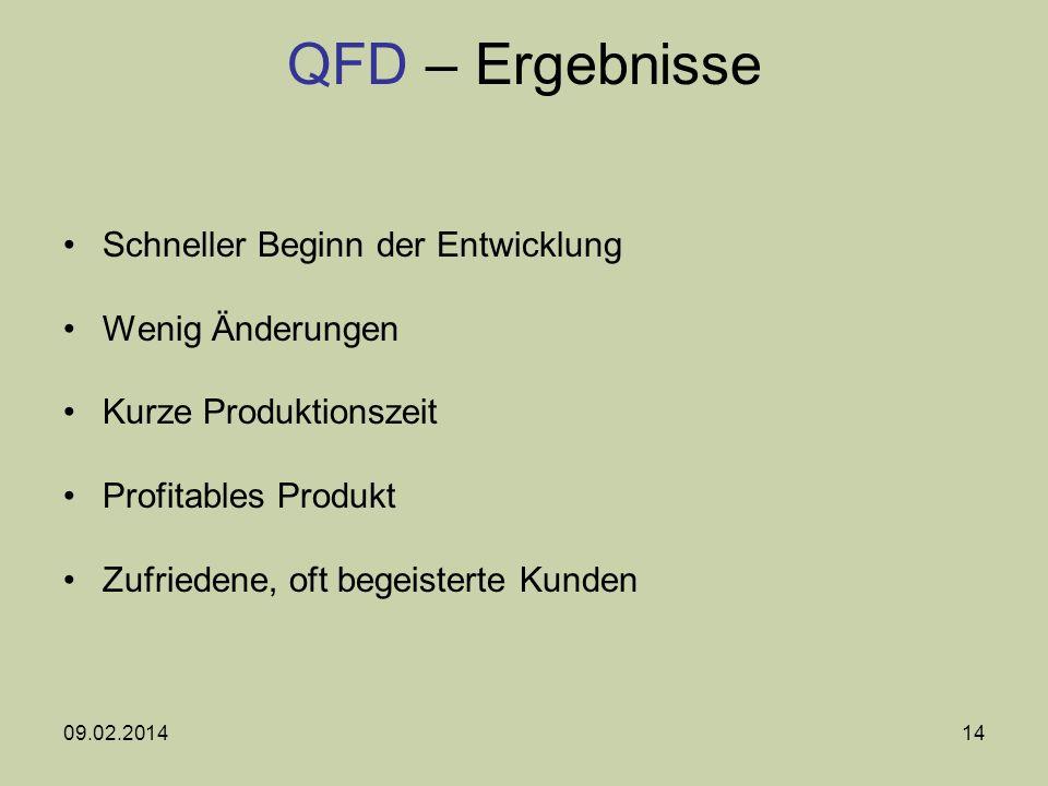QFD – Ergebnisse Schneller Beginn der Entwicklung Wenig Änderungen