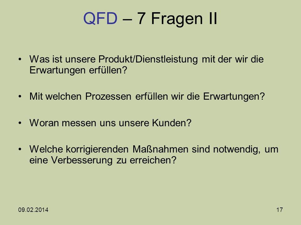 QFD – 7 Fragen II Was ist unsere Produkt/Dienstleistung mit der wir die Erwartungen erfüllen Mit welchen Prozessen erfüllen wir die Erwartungen