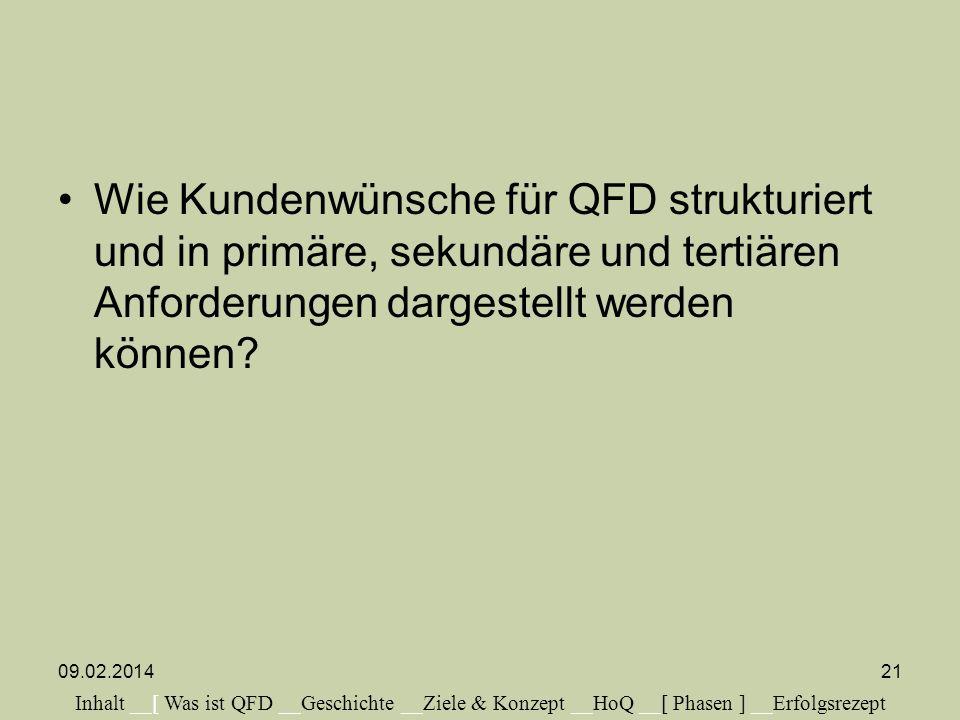 Wie Kundenwünsche für QFD strukturiert und in primäre, sekundäre und tertiären Anforderungen dargestellt werden können