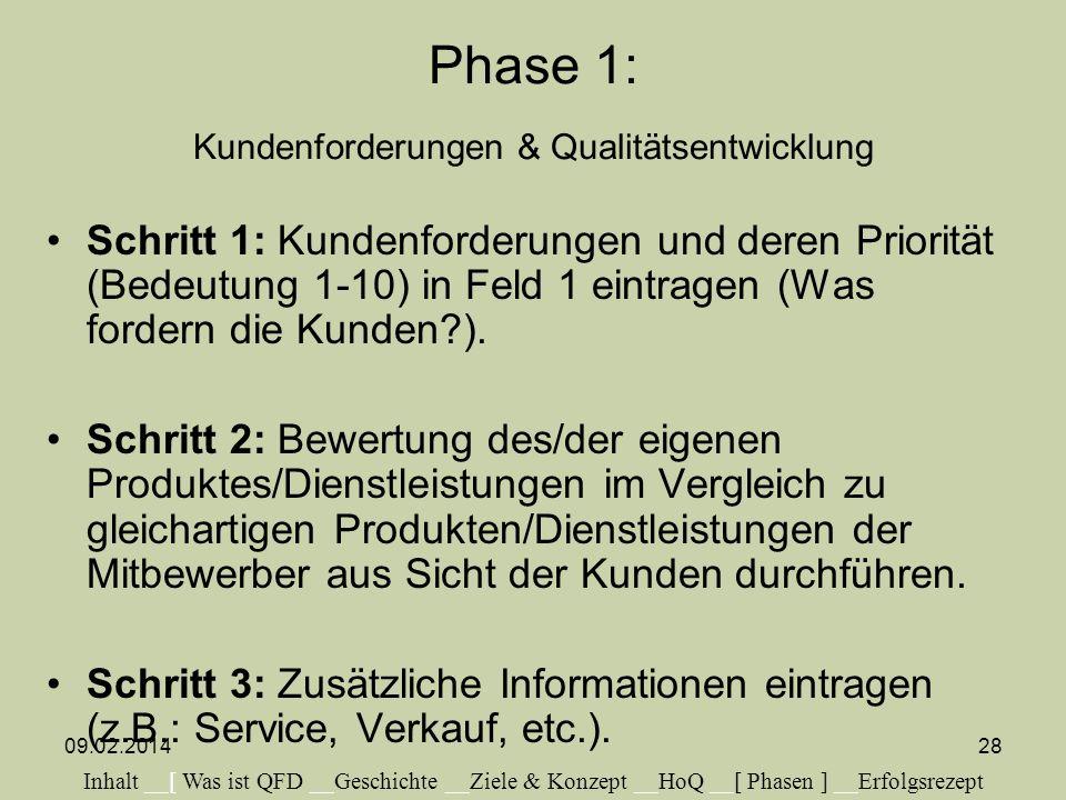 Phase 1: Kundenforderungen & Qualitätsentwicklung