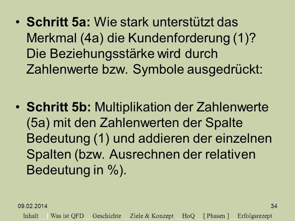 Schritt 5a: Wie stark unterstützt das Merkmal (4a) die Kundenforderung (1) Die Beziehungsstärke wird durch Zahlenwerte bzw. Symbole ausgedrückt: