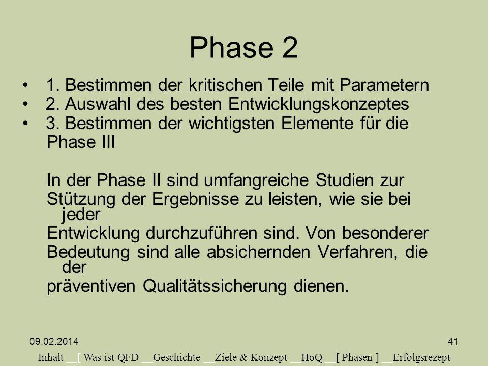 Phase 2 1. Bestimmen der kritischen Teile mit Parametern