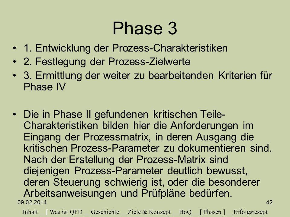Phase 3 1. Entwicklung der Prozess-Charakteristiken
