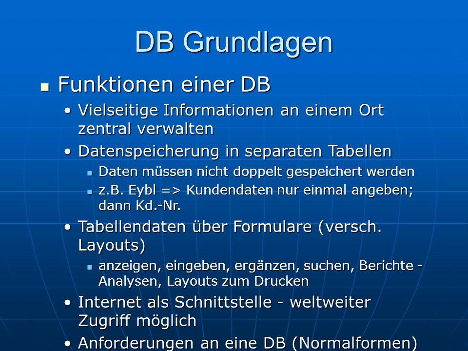 DB Grundlagen Funktionen einer DB