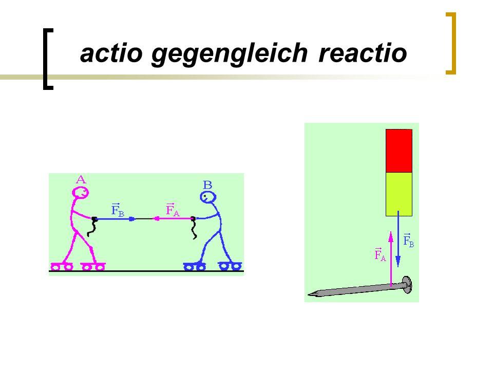 actio gegengleich reactio