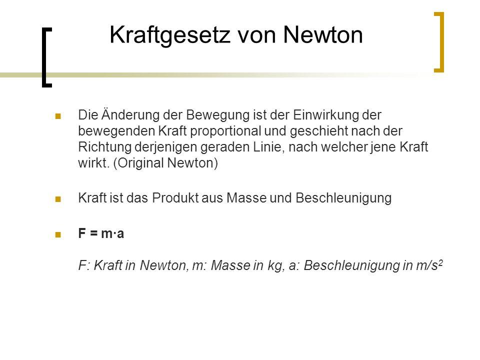 2.Gesetz von Newton: Kraftgesetz