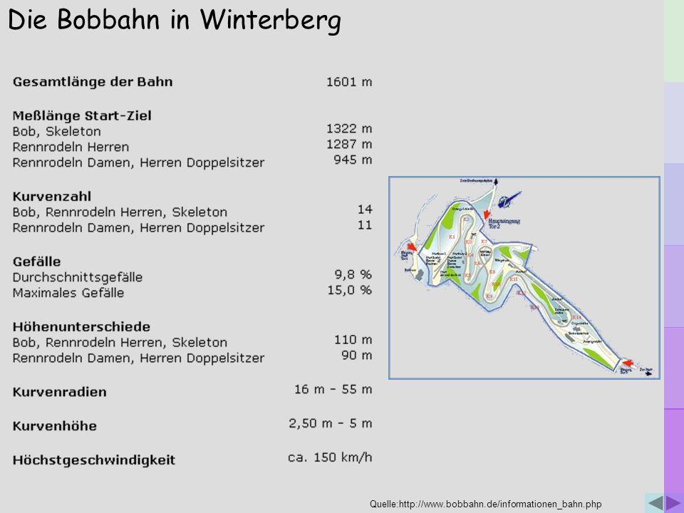 Die Bobbahn in Winterberg
