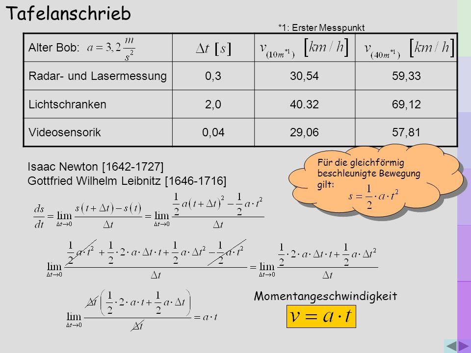Tafelanschrieb Alter Bob: Radar- und Lasermessung 0,3 30,54 59,33