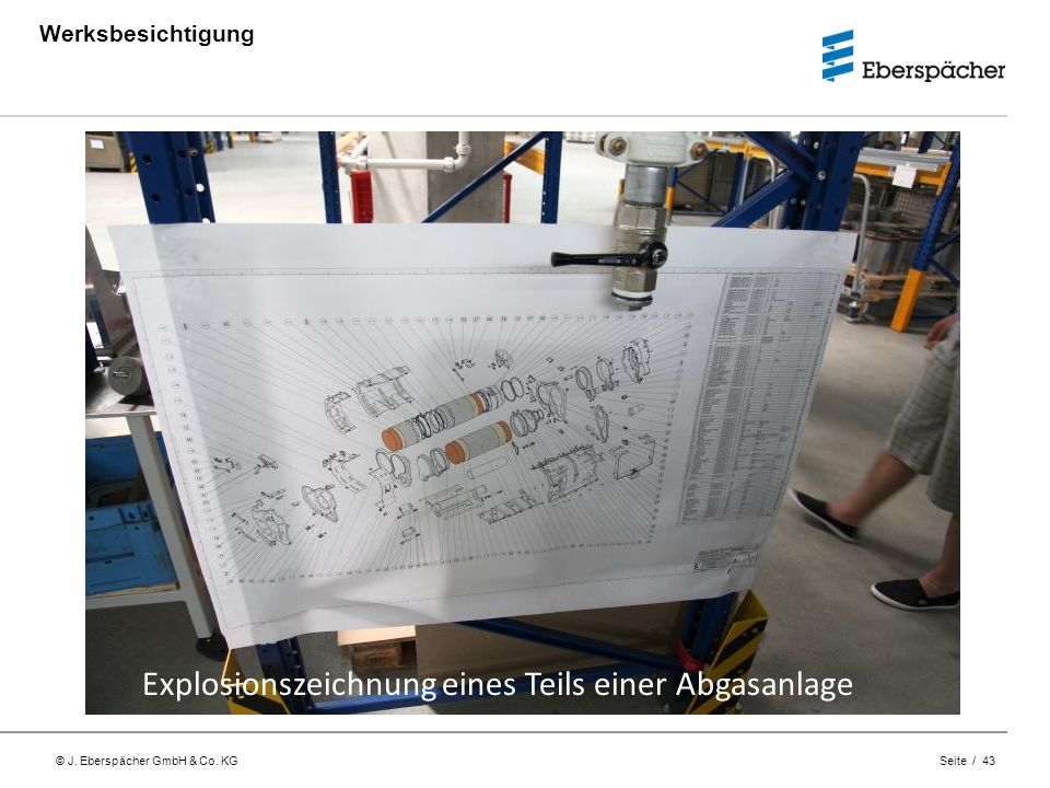 Explosionszeichnung eines Teils einer Abgasanlage