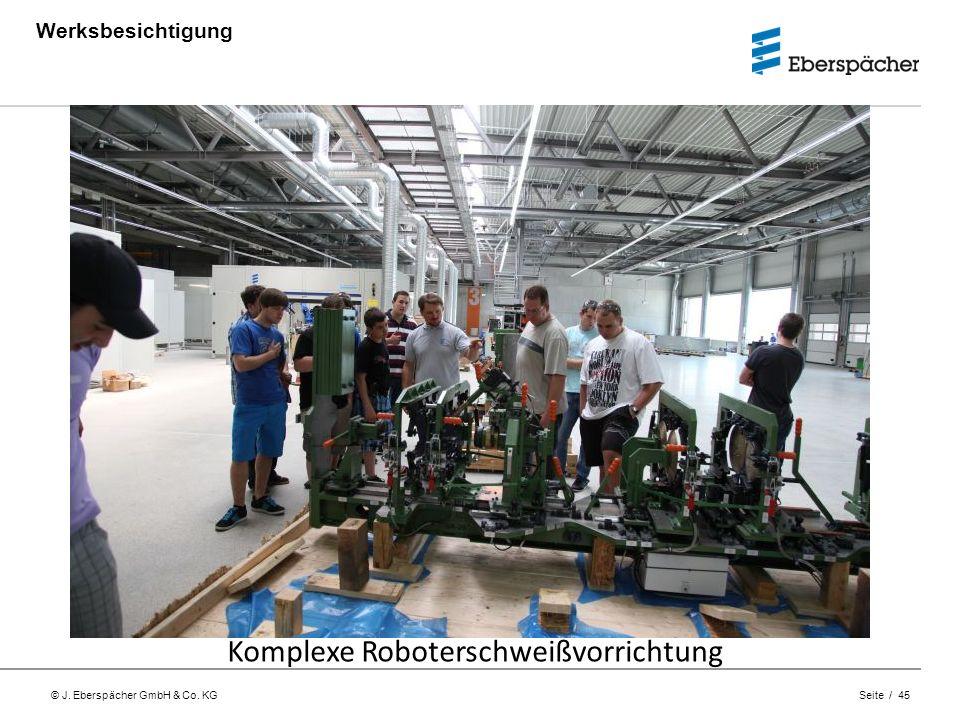 Komplexe Roboterschweißvorrichtung