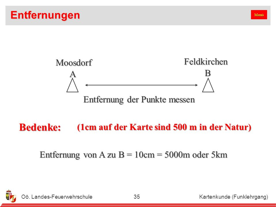 Entfernungen Bedenke: Feldkirchen Moosdorf B A
