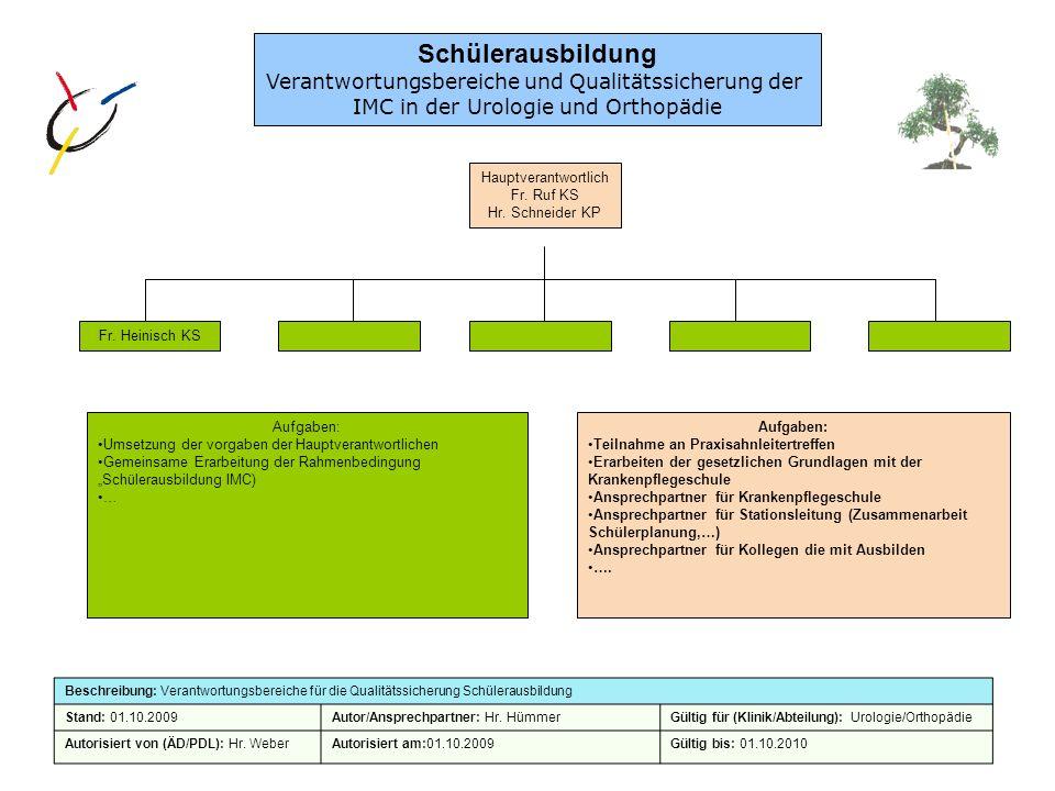 Schülerausbildung Verantwortungsbereiche und Qualitätssicherung der