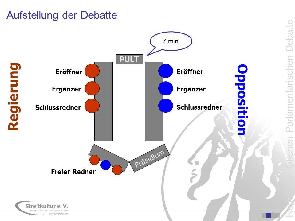Aufstellung der Debatte
