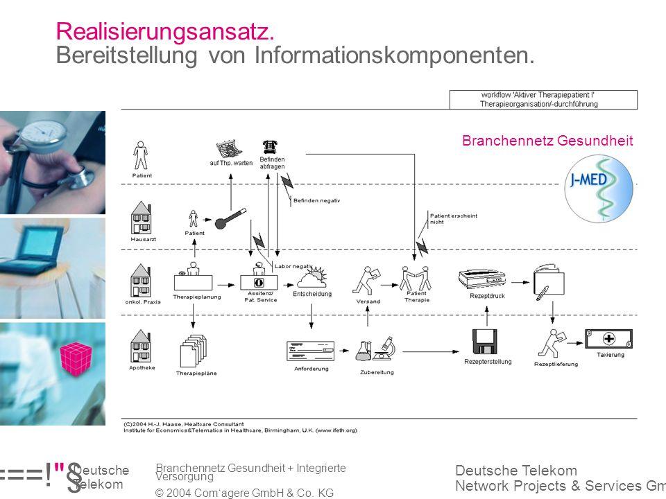 Realisierungsansatz. Bereitstellung von Informationskomponenten.