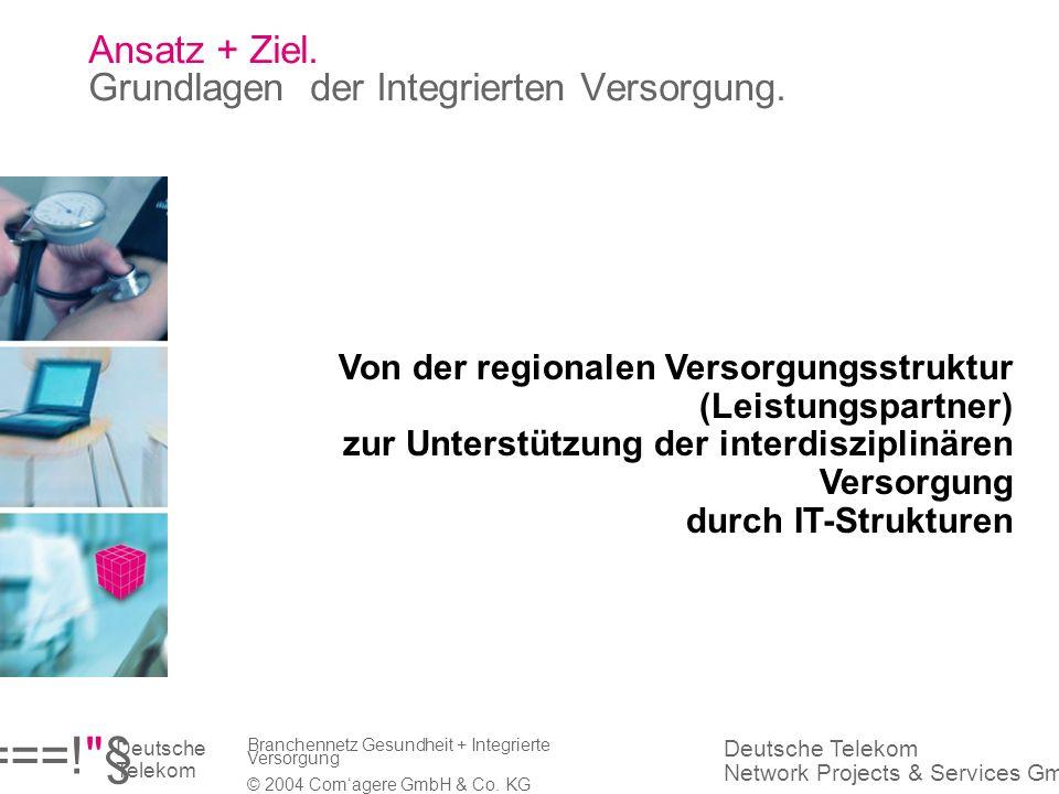 Ansatz + Ziel. Grundlagen der Integrierten Versorgung.