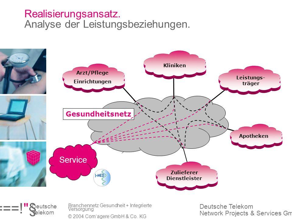 Realisierungsansatz. Analyse der Leistungsbeziehungen.