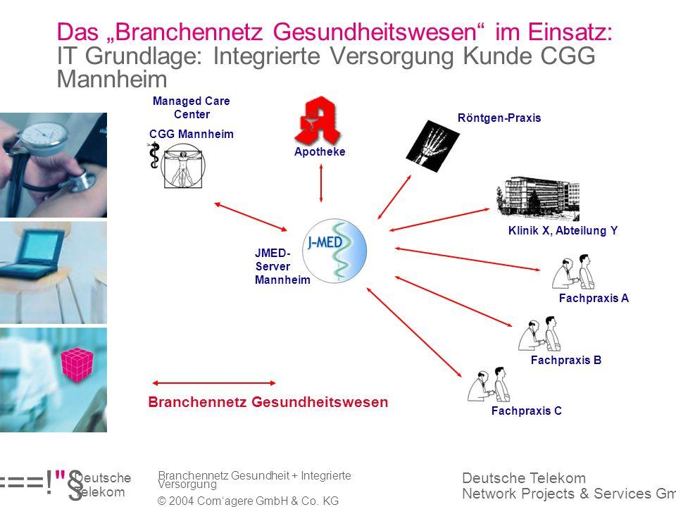 """Das """"Branchennetz Gesundheitswesen im Einsatz: IT Grundlage: Integrierte Versorgung Kunde CGG Mannheim"""
