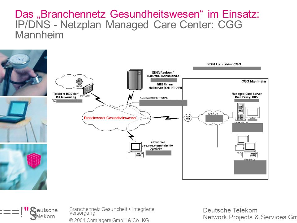 """Das """"Branchennetz Gesundheitswesen im Einsatz: IP/DNS - Netzplan Managed Care Center: CGG Mannheim"""