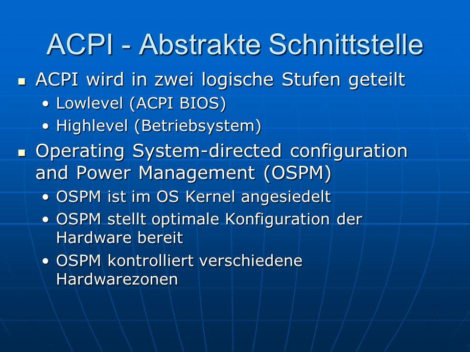 ACPI - Abstrakte Schnittstelle