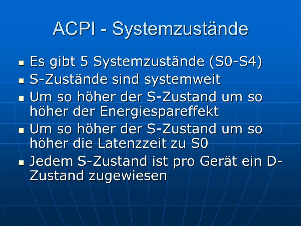 ACPI - Systemzustände Es gibt 5 Systemzustände (S0-S4)