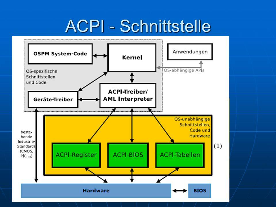 ACPI - Schnittstelle