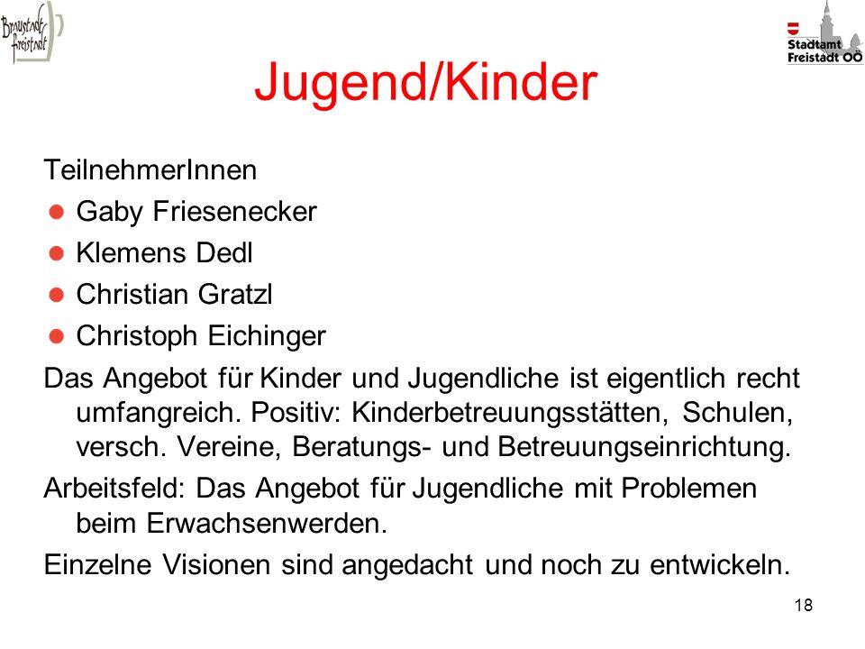 Jugend/Kinder TeilnehmerInnen Gaby Friesenecker Klemens Dedl
