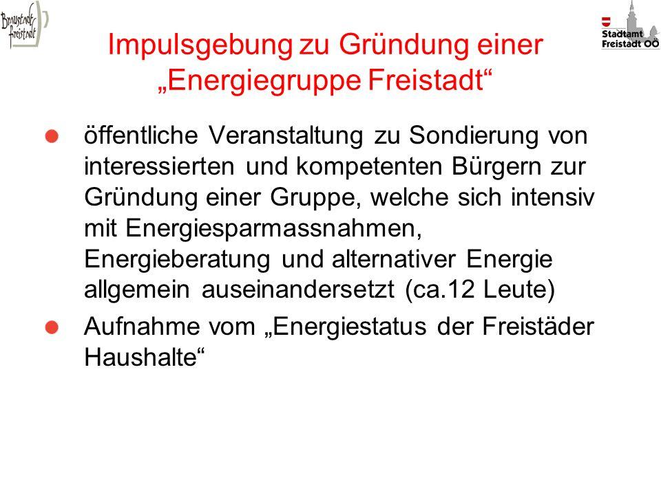 """Impulsgebung zu Gründung einer """"Energiegruppe Freistadt"""