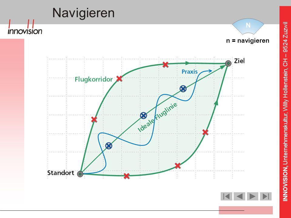 Navigieren n = navigieren
