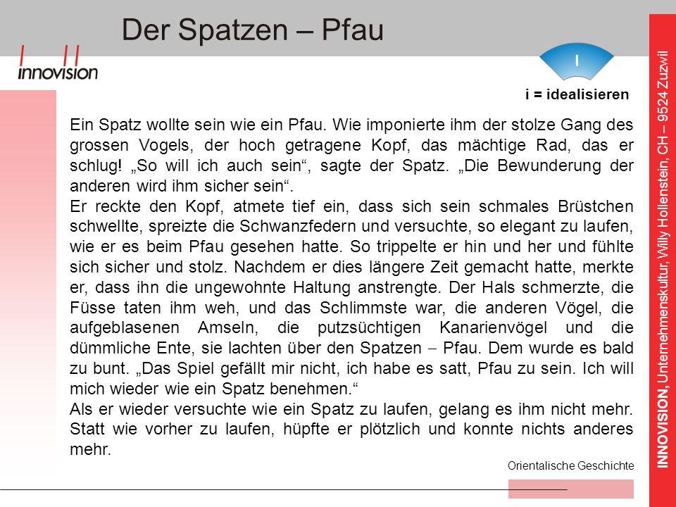 Der Spatzen – Pfau i = idealisieren.