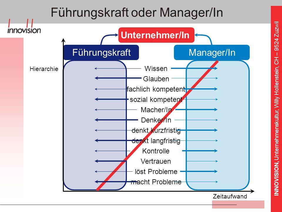 Führungskraft oder Manager/In