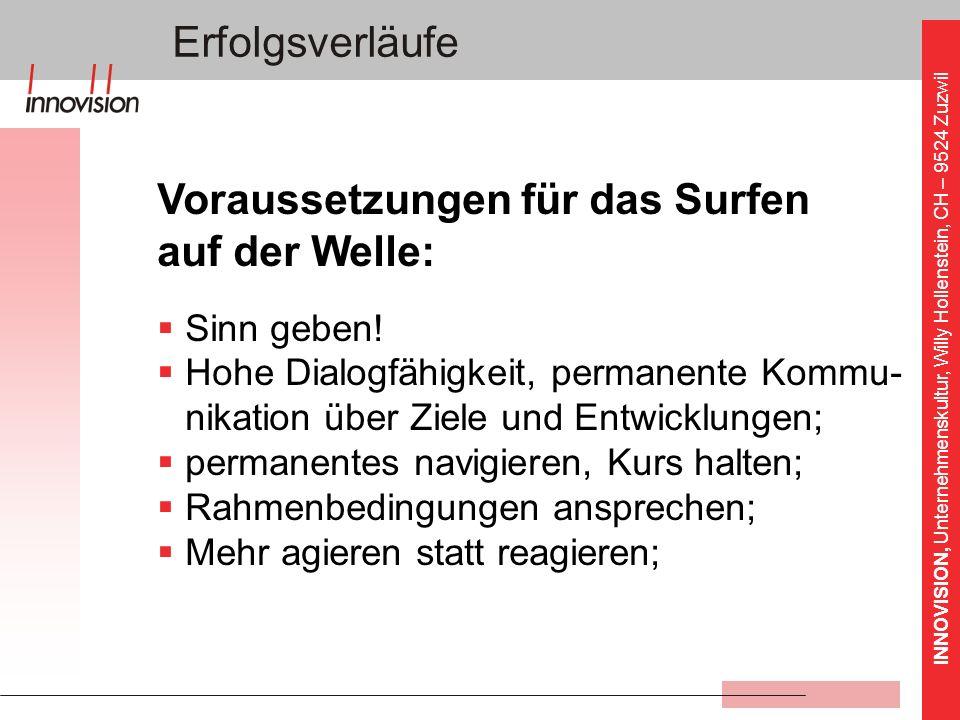 Voraussetzungen für das Surfen auf der Welle: