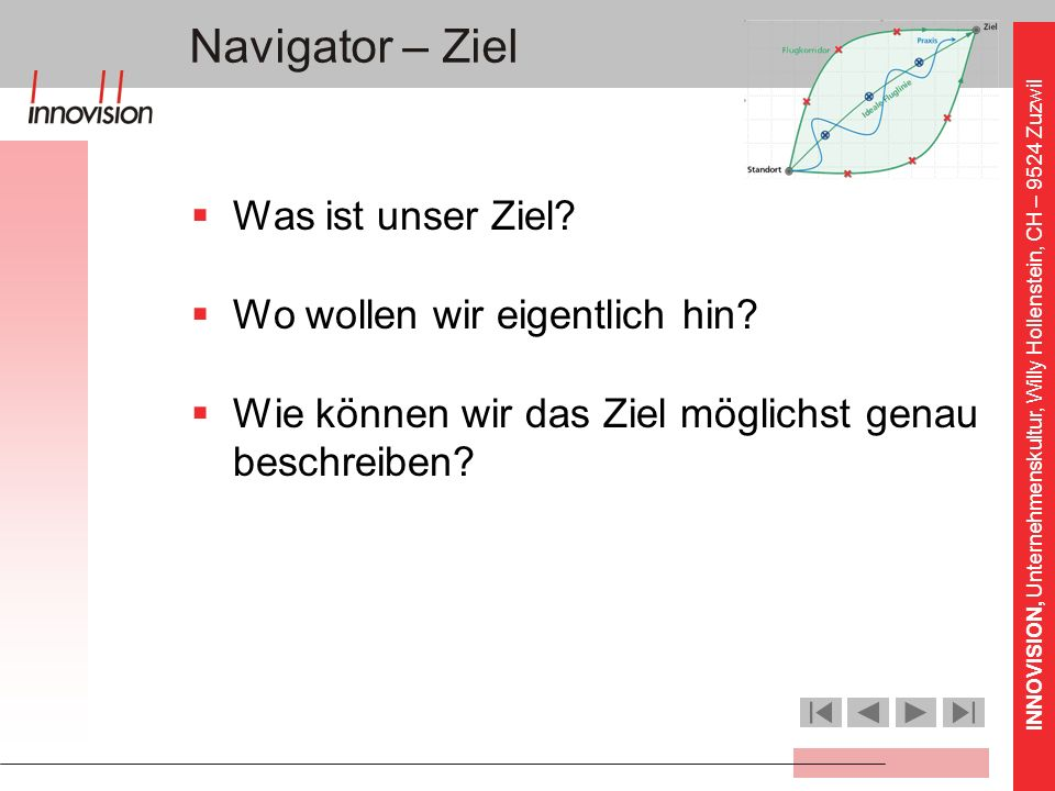 Navigator – Ziel Was ist unser Ziel Wo wollen wir eigentlich hin