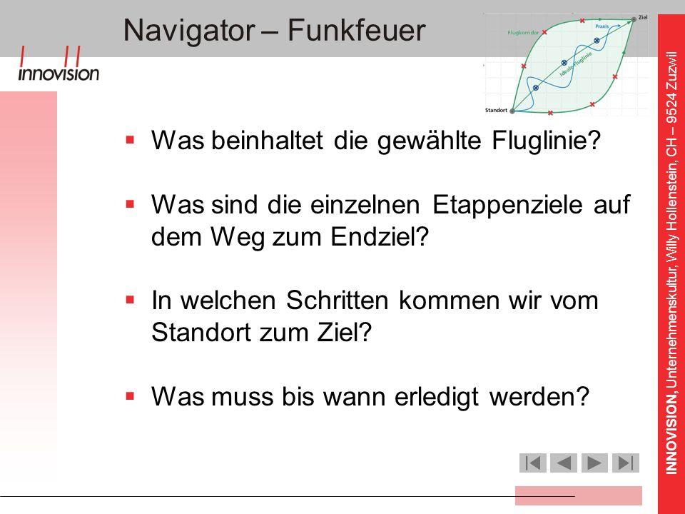 Navigator – Funkfeuer Was beinhaltet die gewählte Fluglinie